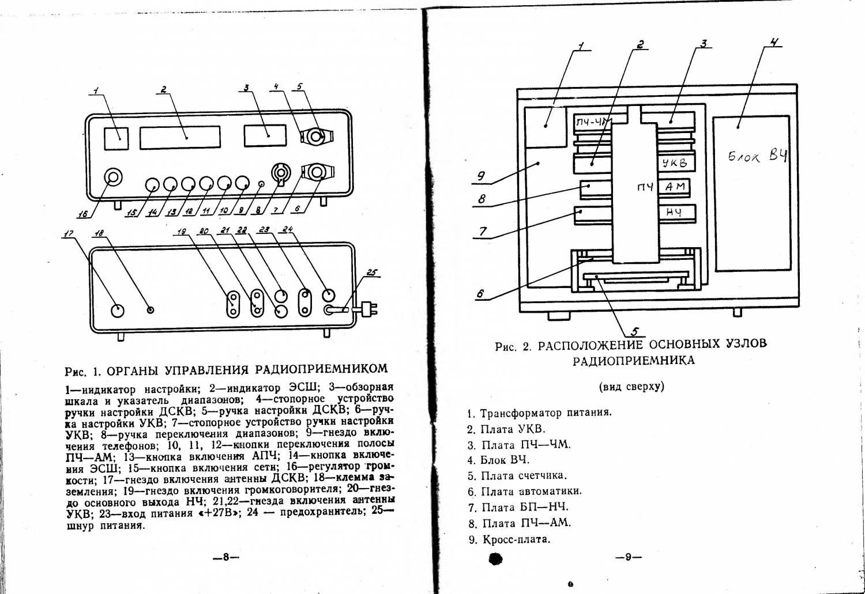 Модернизация радиоприемника Ишим-003 - US5MSQ