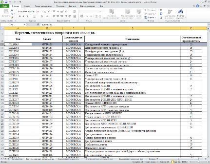 Все отечественные микросхемы и их зарубежные аналоги.  Электронный справочник.  05 Ноябрь 2012.