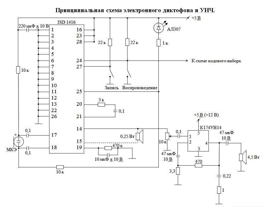 Автор: Иван Угрюмов